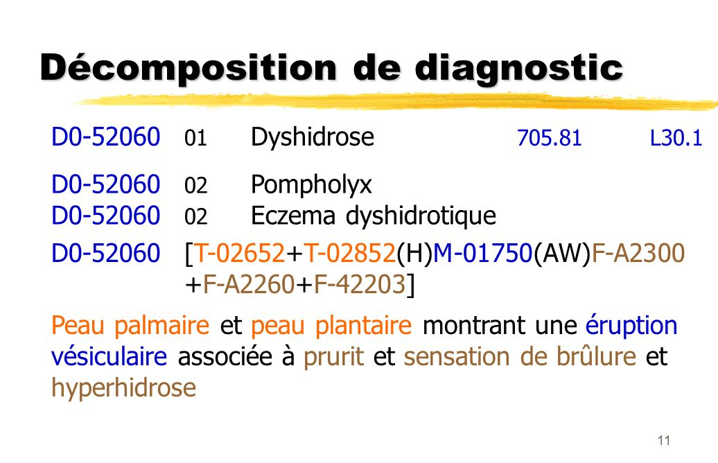 Décomposition de diagnostic
