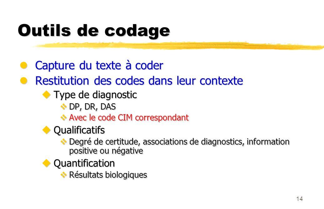 Outils de codage Capture du texte à coder