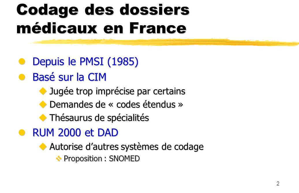 Codage des dossiers médicaux en France