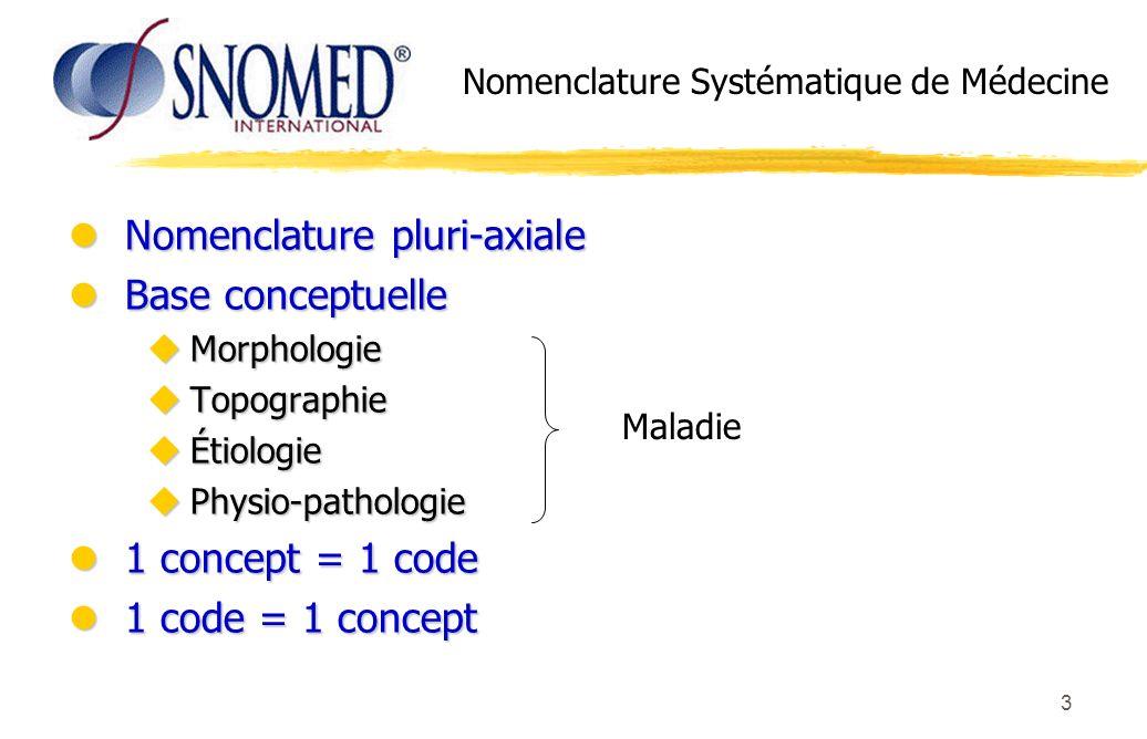 Nomenclature pluri-axiale Base conceptuelle