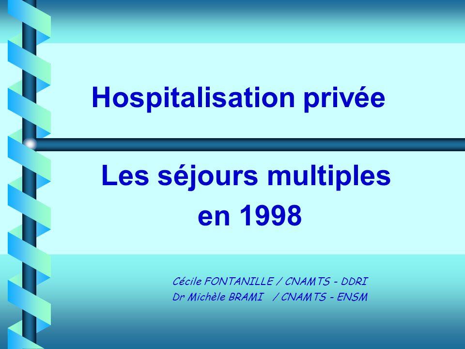 Hospitalisation privée