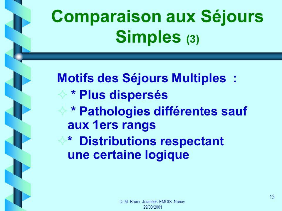 Comparaison aux Séjours Simples (3)