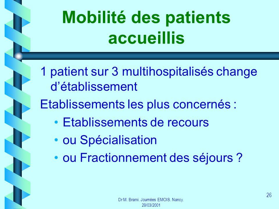 Mobilité des patients accueillis