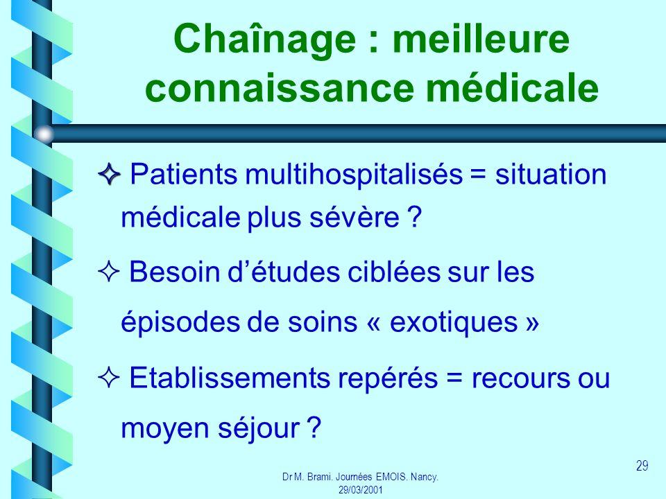 Chaînage : meilleure connaissance médicale