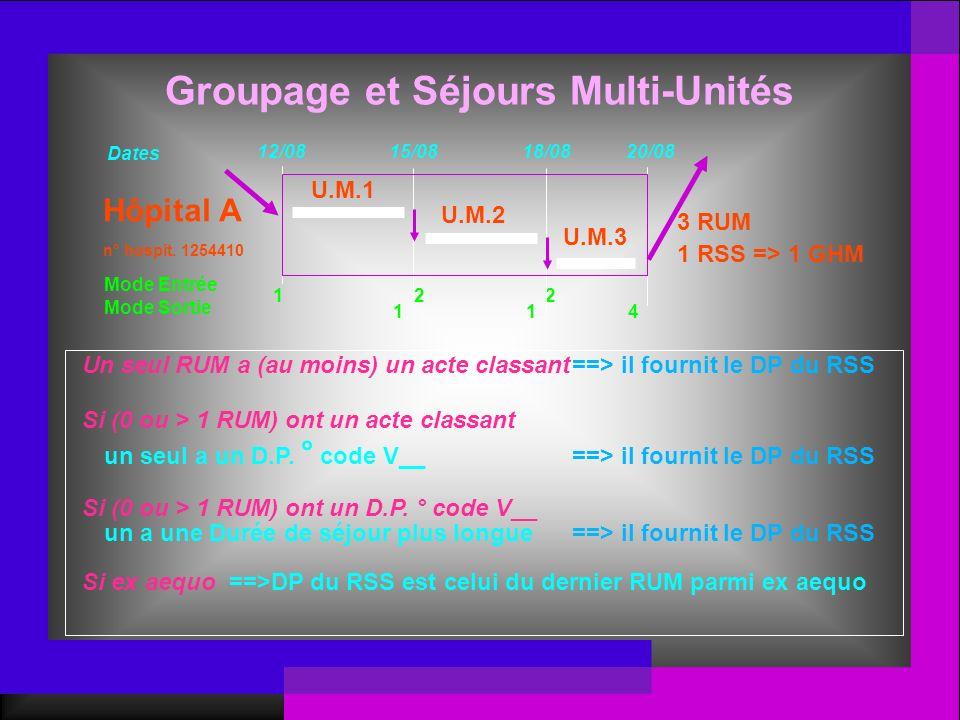 Groupage et Séjours Multi-Unités