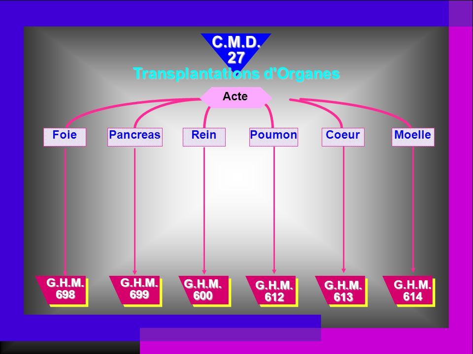 Transplantations d Organes