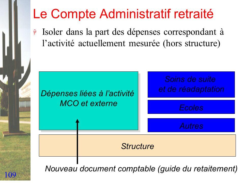 Le Compte Administratif retraité