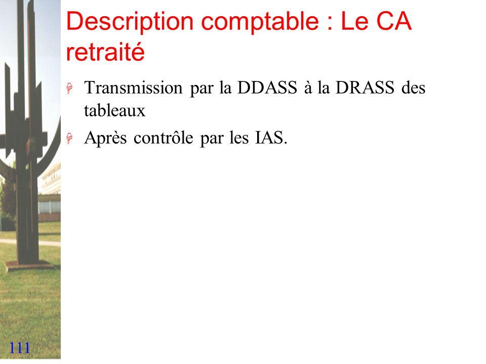 Description comptable : Le CA retraité