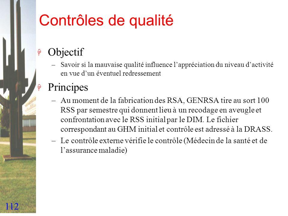 Contrôles de qualité Objectif Principes