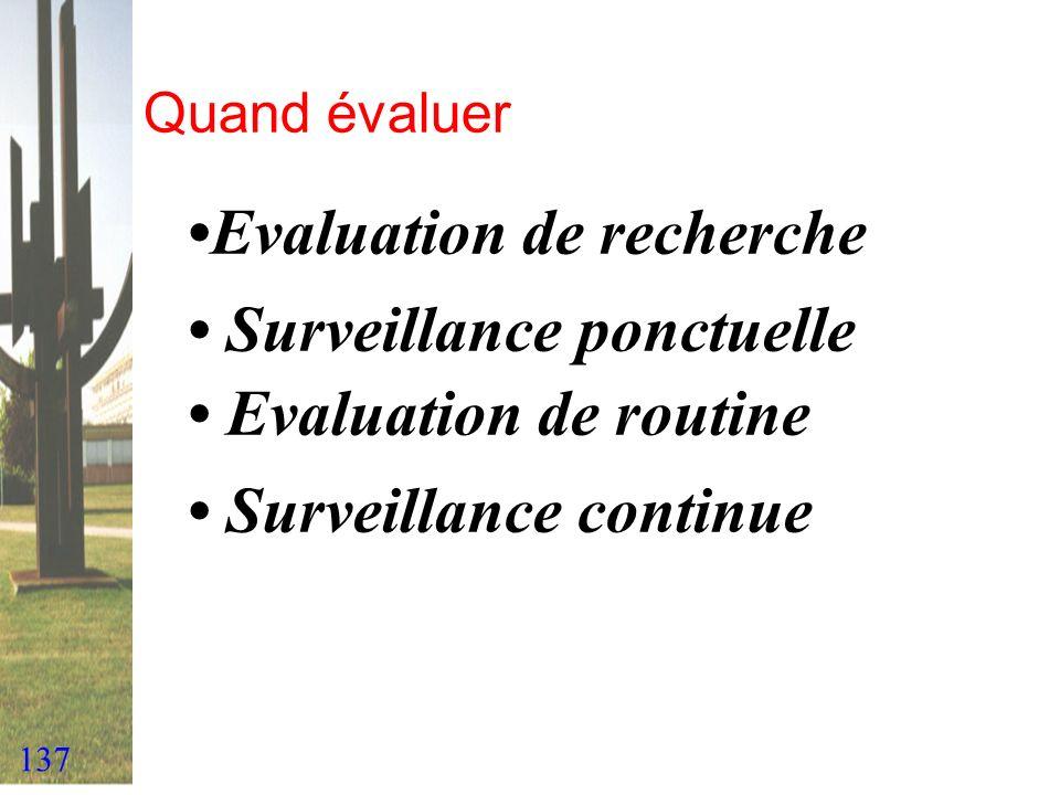 •Evaluation de recherche • Surveillance ponctuelle