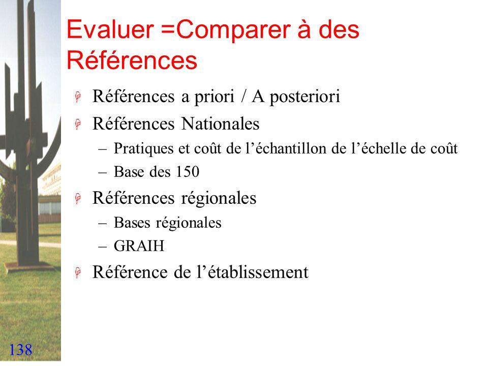 Evaluer =Comparer à des Références