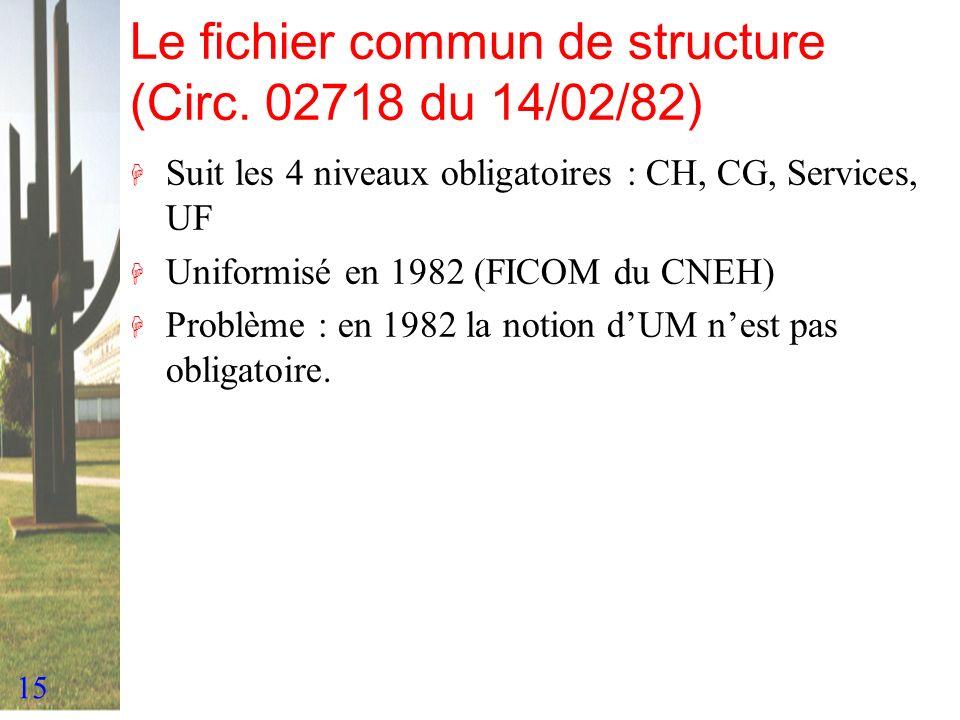 Le fichier commun de structure (Circ. 02718 du 14/02/82)