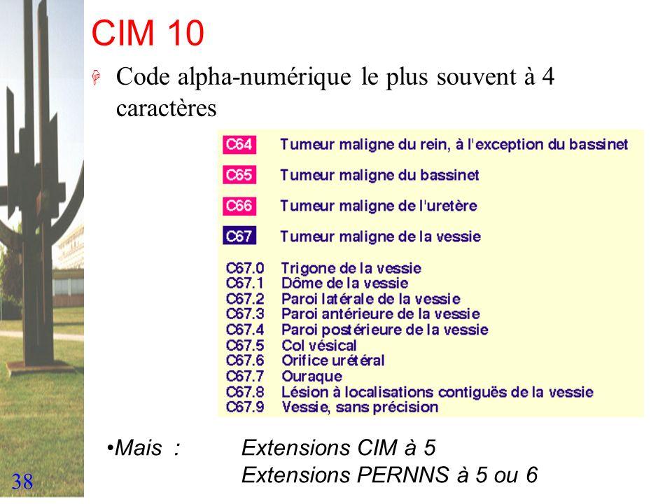 CIM 10 Code alpha-numérique le plus souvent à 4 caractères