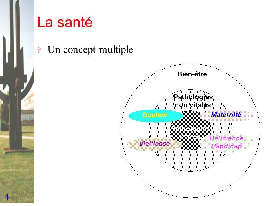 La santé Un concept multiple