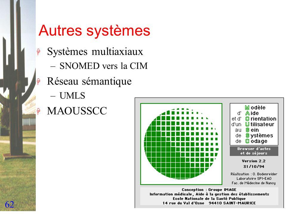 Autres systèmes Systèmes multiaxiaux Réseau sémantique MAOUSSCC