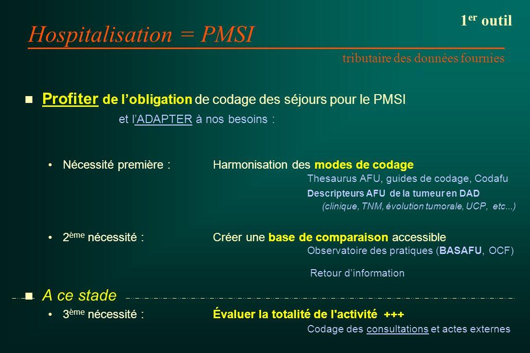 Hospitalisation = PMSI