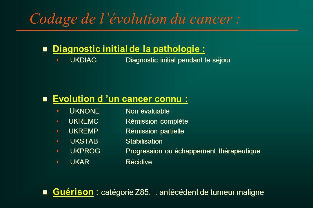 Codage de l'évolution du cancer :