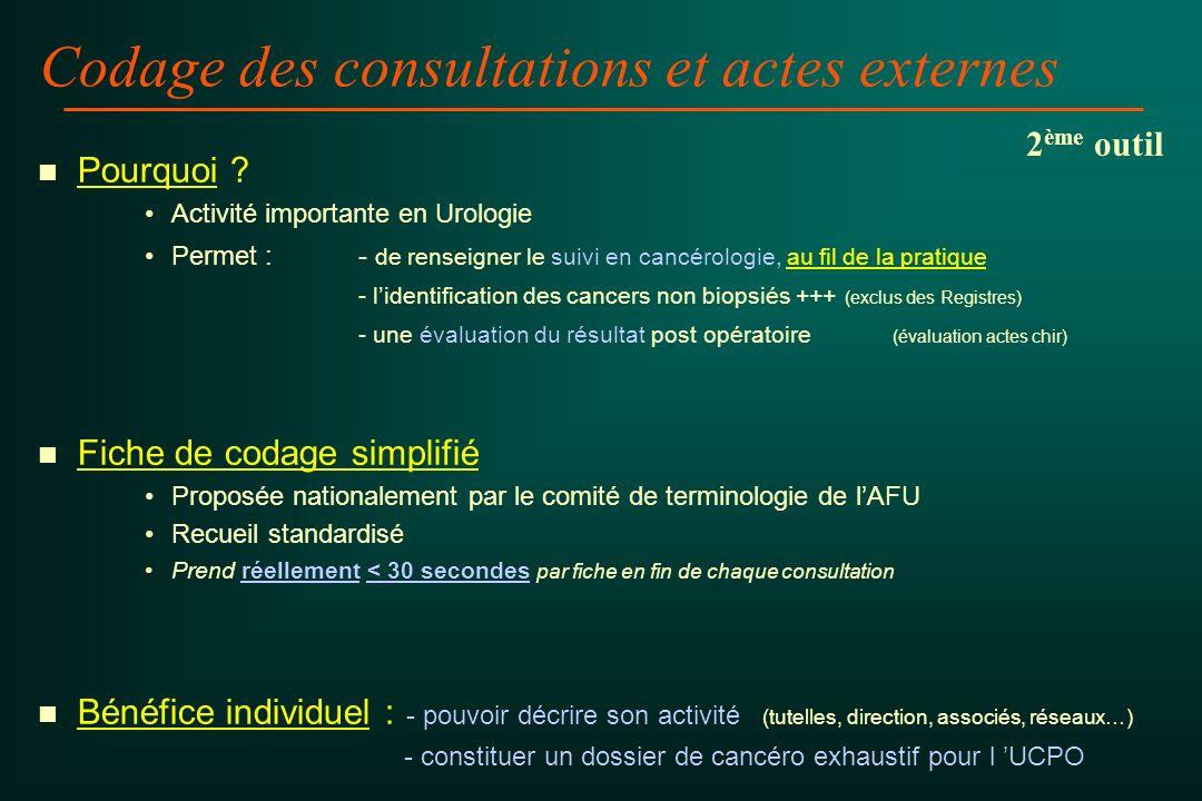 Codage des consultations et actes externes