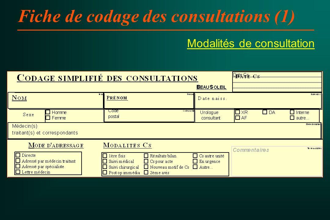 Fiche de codage des consultations (1)