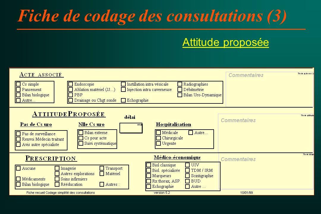 Fiche de codage des consultations (3)