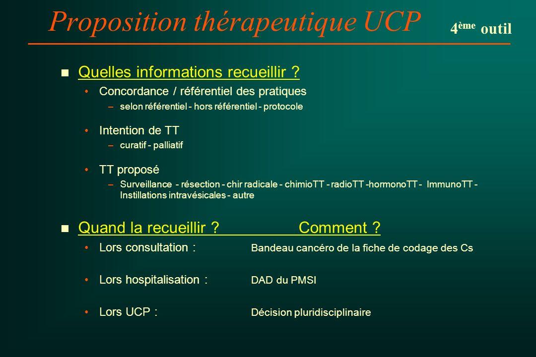 Proposition thérapeutique UCP