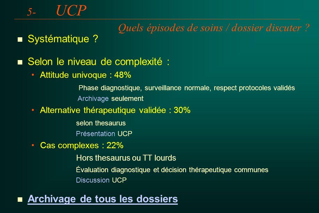 5- UCP Quels épisodes de soins / dossier discuter