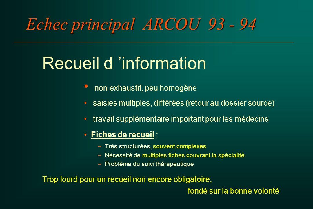 Echec principal ARCOU 93 - 94