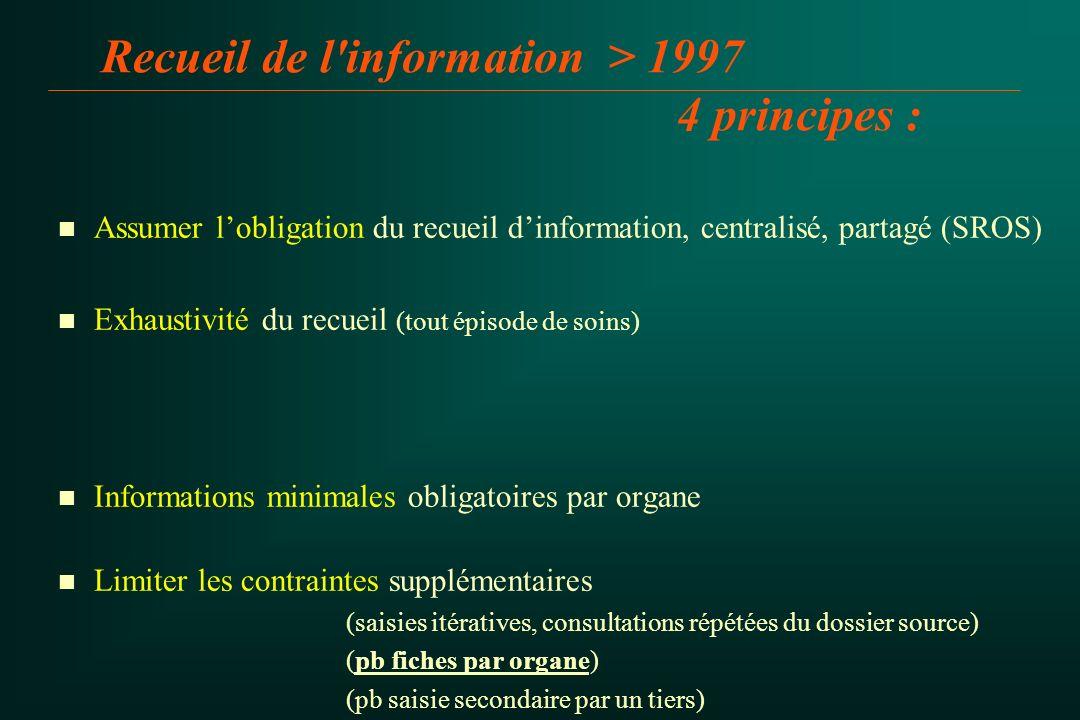 Recueil de l information > 1997 4 principes :