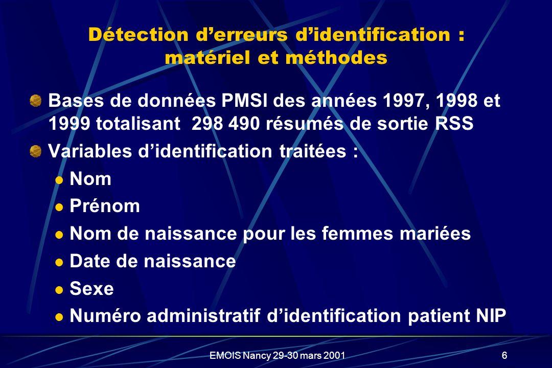 Détection d'erreurs d'identification : matériel et méthodes