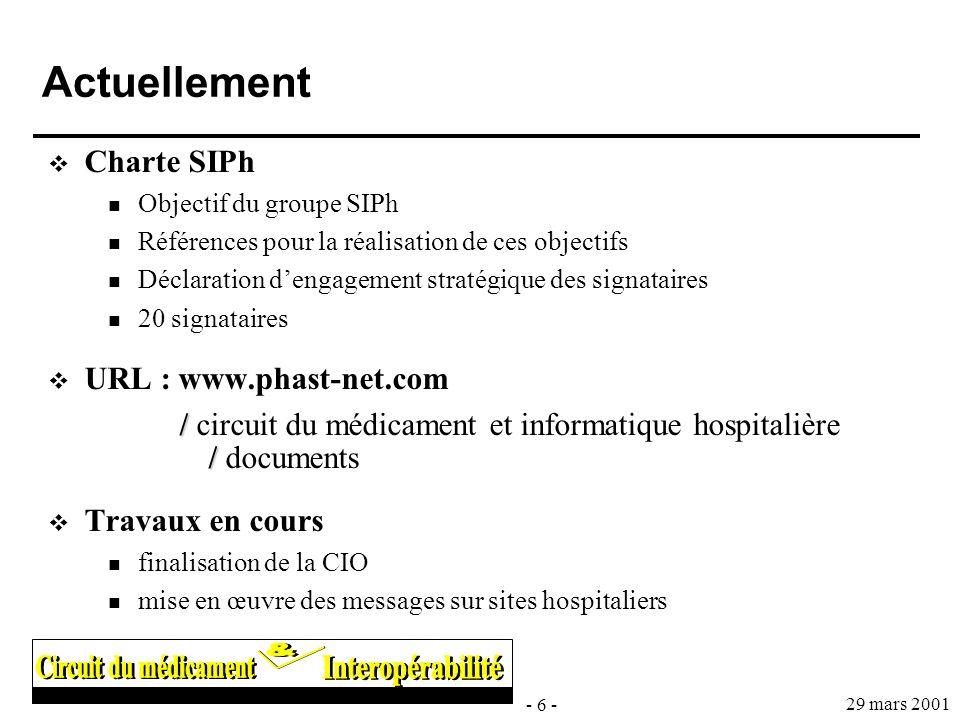 Actuellement Charte SIPh URL : www.phast-net.com