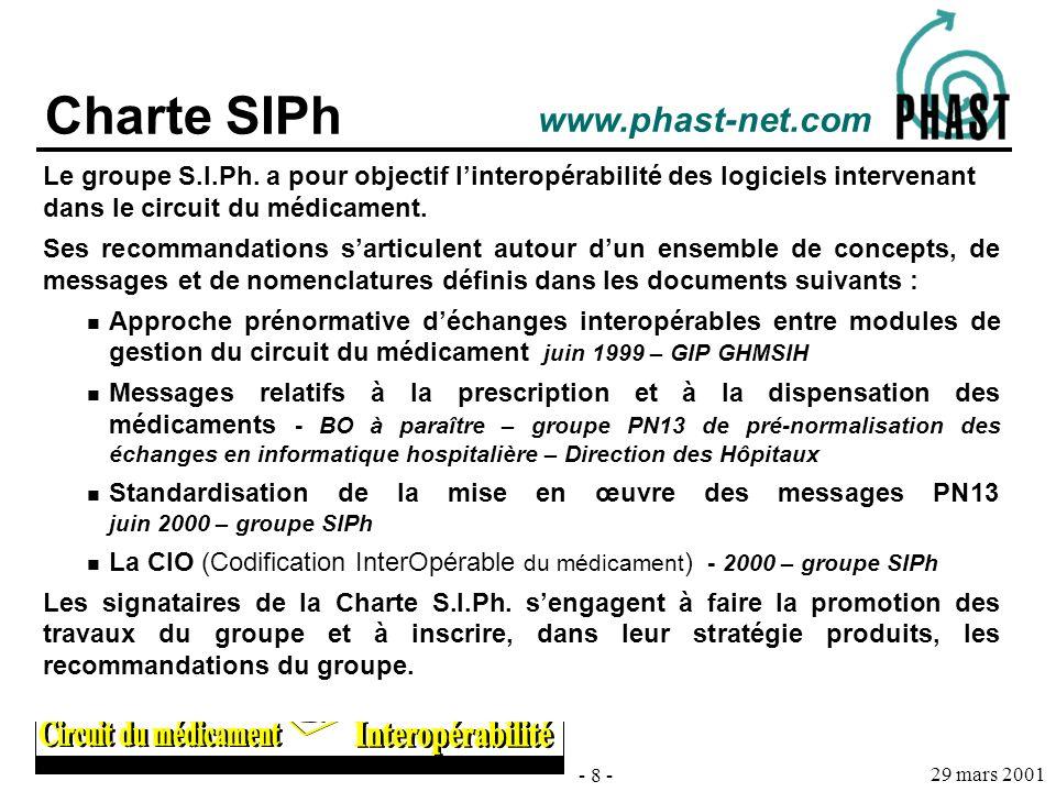 Charte SIPh www.phast-net.com