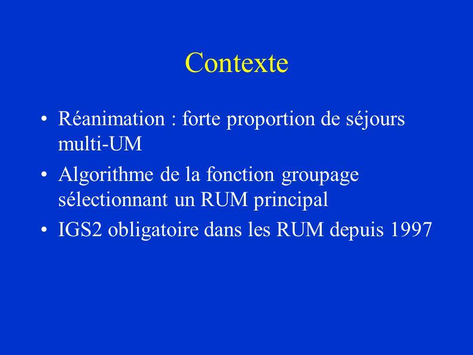 Contexte Réanimation : forte proportion de séjours multi-UM