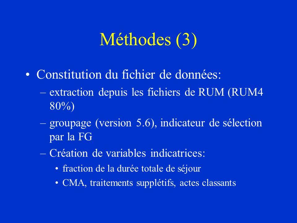 Méthodes (3) Constitution du fichier de données: