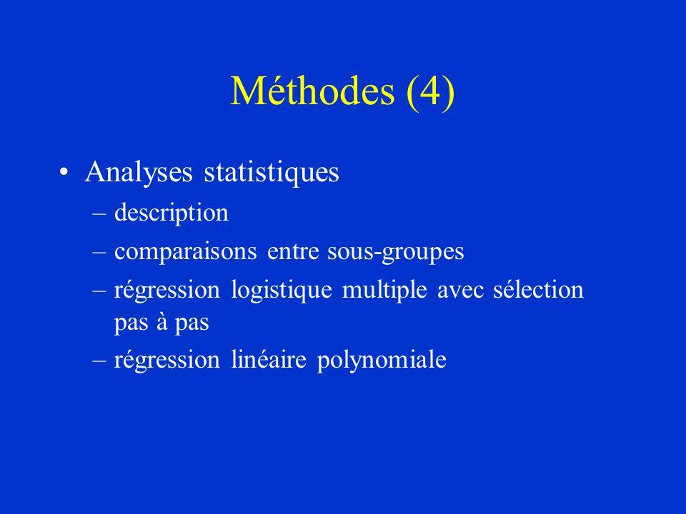 Méthodes (4) Analyses statistiques description
