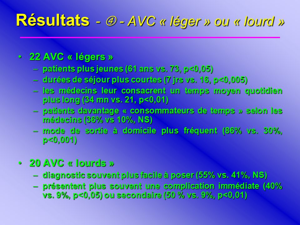 Résultats -  - AVC « léger » ou « lourd »