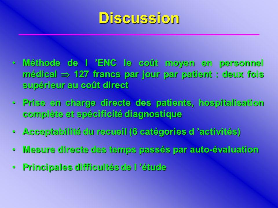 DiscussionMéthode de l 'ENC le coût moyen en personnel médical  127 francs par jour par patient : deux fois supérieur au coût direct.