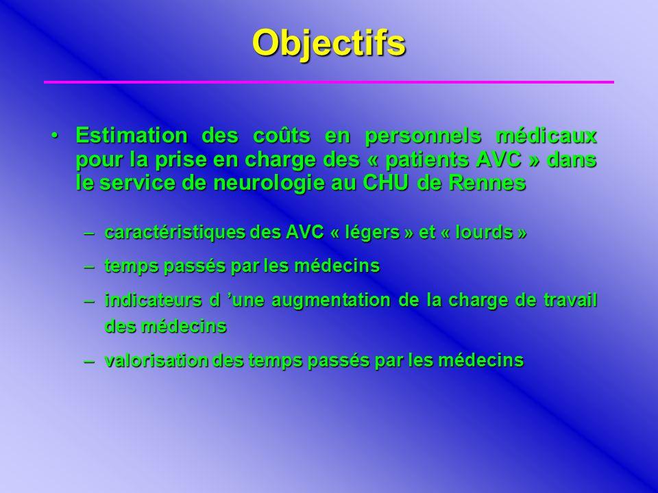 Objectifs Estimation des coûts en personnels médicaux pour la prise en charge des « patients AVC » dans le service de neurologie au CHU de Rennes.
