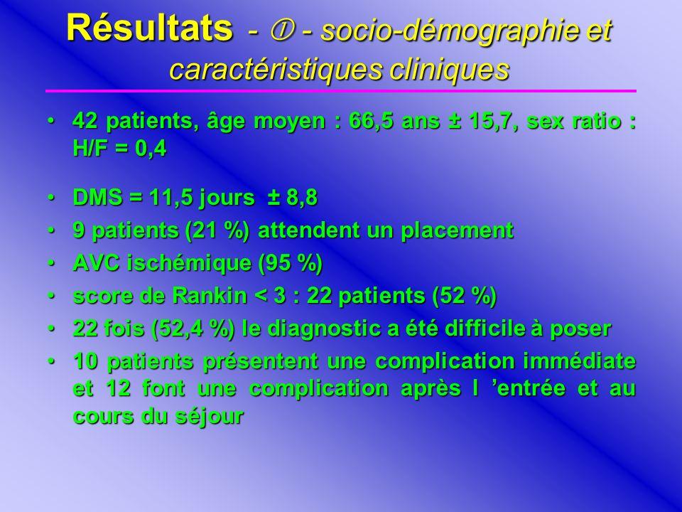 Résultats -  - socio-démographie et caractéristiques cliniques