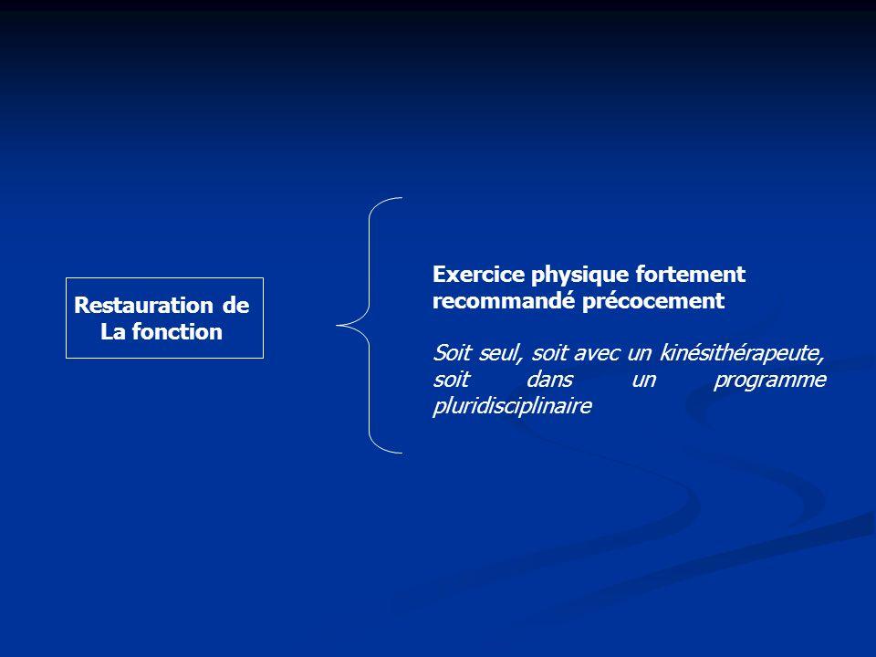 Exercice physique fortement recommandé précocement