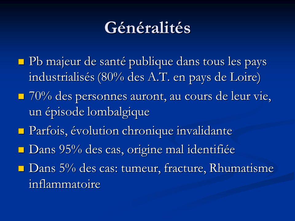 Généralités Pb majeur de santé publique dans tous les pays industrialisés (80% des A.T. en pays de Loire)
