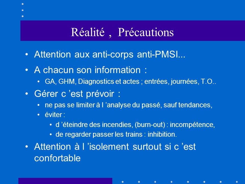 Réalité , Précautions Attention aux anti-corps anti-PMSI...