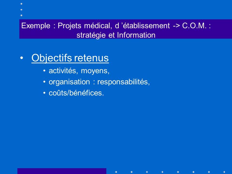 Exemple : Projets médical, d 'établissement -> C. O. M