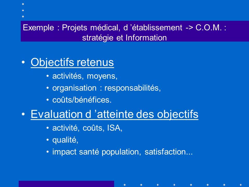 Evaluation d 'atteinte des objectifs