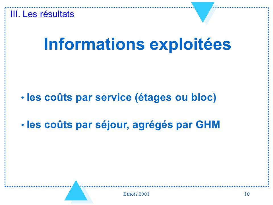 Informations exploitées