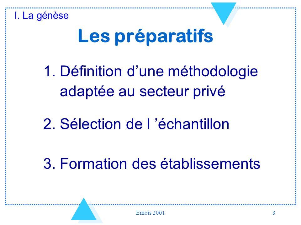 I. La génèse Les préparatifs. 1. Définition d'une méthodologie adaptée au secteur privé. 2. Sélection de l 'échantillon.
