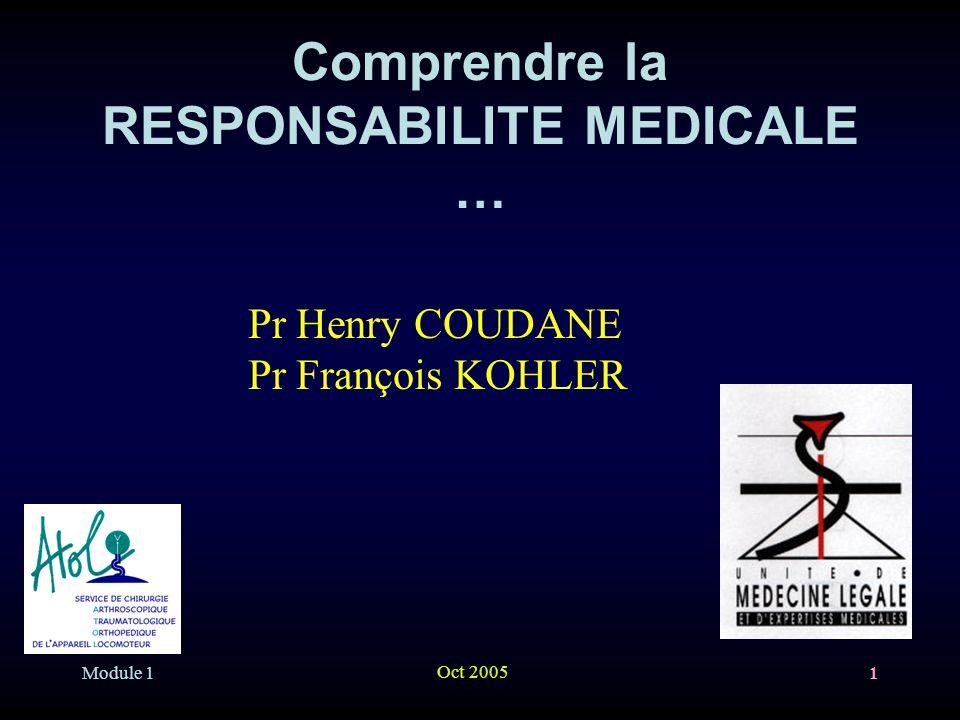 Comprendre la RESPONSABILITE MEDICALE …