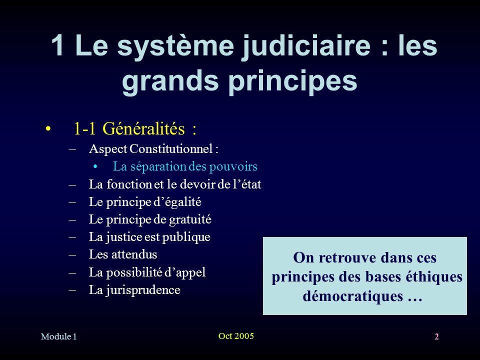 1 Le système judiciaire : les grands principes