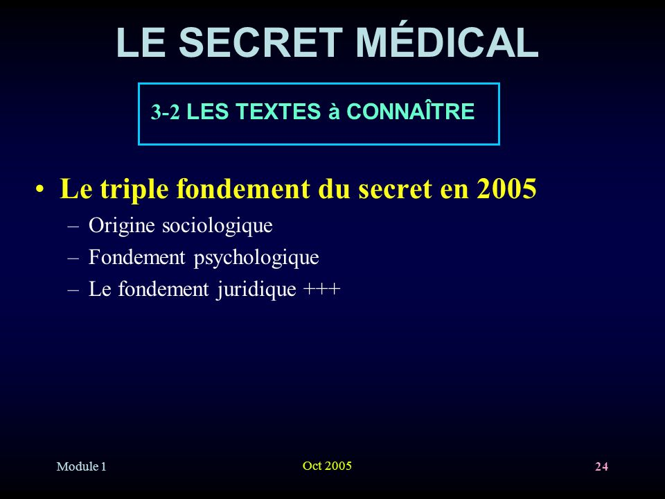 LE SECRET MÉDICAL Le triple fondement du secret en 2005