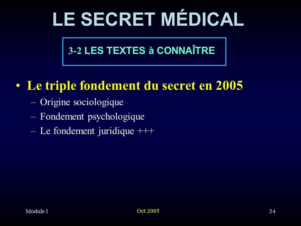 LE SECRET MÉDICAL Le triple fondement du secret en 2005