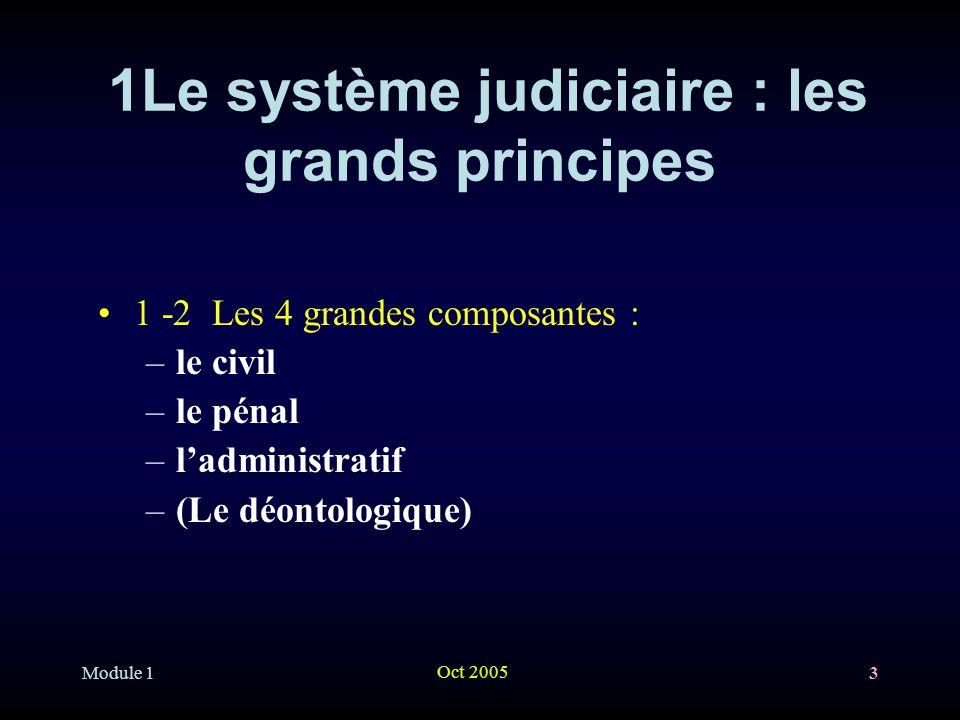 1Le système judiciaire : les grands principes
